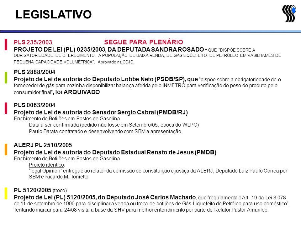 LEGISLATIVO PLS 2888/2004 Projeto de Lei de autoria do Deputado Lobbe Neto (PSDB/SP), que dispõe sobre a obrigatoriedade de o fornecedor de gás para c
