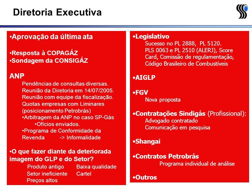 Diretoria Executiva Legislativo Sucesso no PL 2888, PL 5120. PLS 0063 e PL 2510 (ALERJ), Score Card, Comissão de regulamentação, Código Brasileiro de