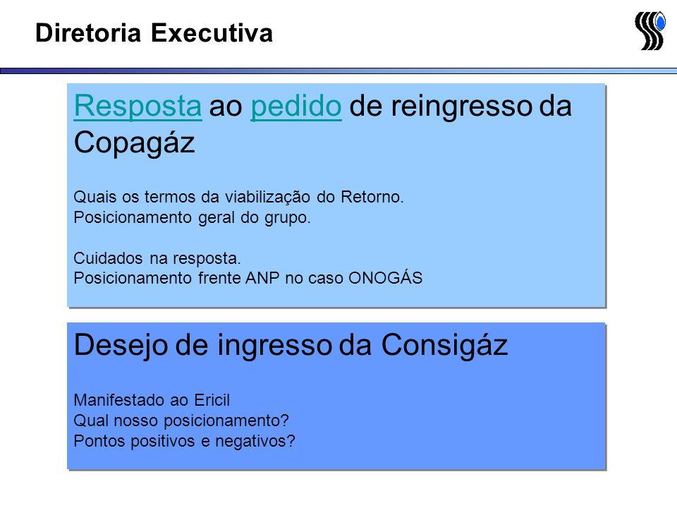 Diretoria Executiva RespostaResposta ao pedido de reingresso da Copagázpedido Quais os termos da viabilização do Retorno. Posicionamento geral do grup
