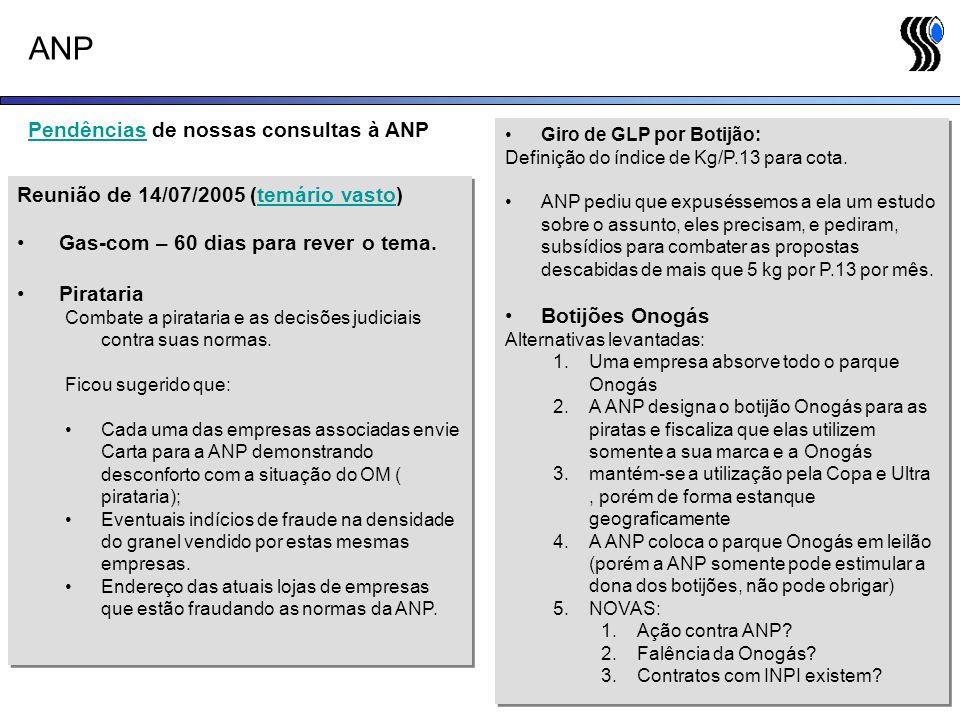 PendênciasPendências de nossas consultas à ANP ANP Reunião de 14/07/2005 (temário vasto)temário vasto Gas-com – 60 dias para rever o tema. Pirataria C