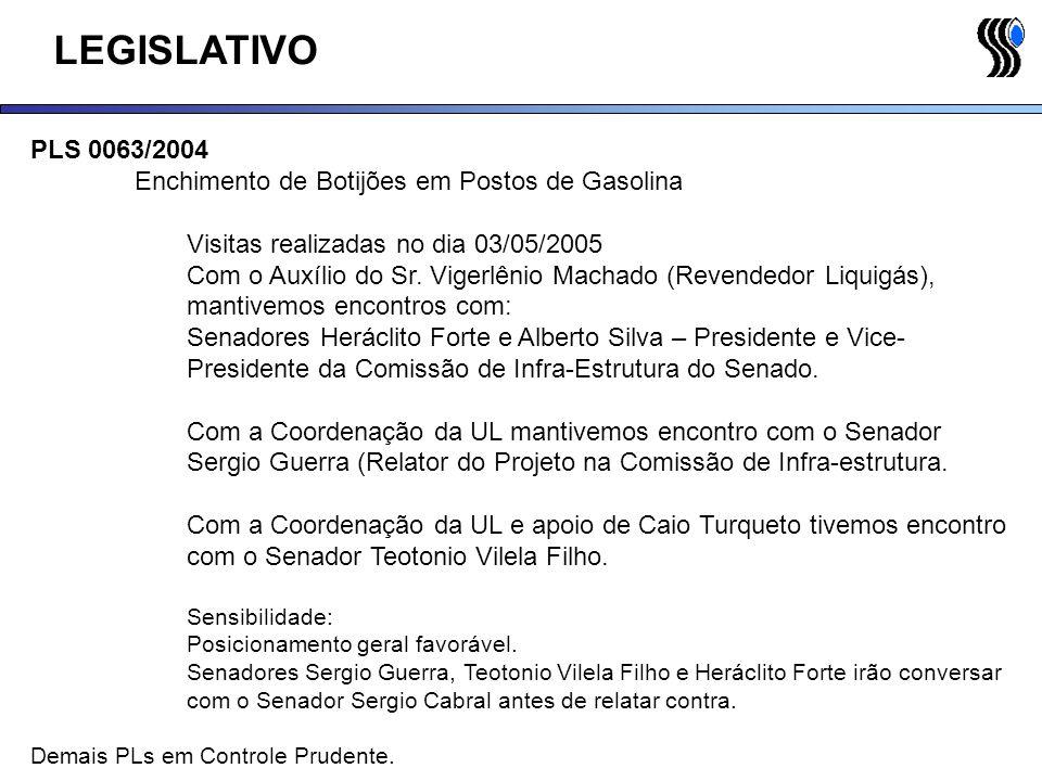 LEGISLATIVO PLS 0063/2004 Enchimento de Botijões em Postos de Gasolina Visitas realizadas no dia 03/05/2005 Com o Auxílio do Sr. Vigerlênio Machado (R