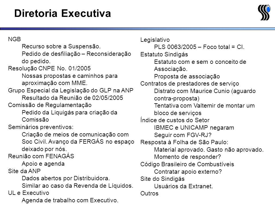 Diretoria Executiva NGB Recurso sobre a Suspensão. Pedido de desfiliação – Reconsideração do pedido. Resolução CNPE No. 01/2005 Nossas propostas e cam