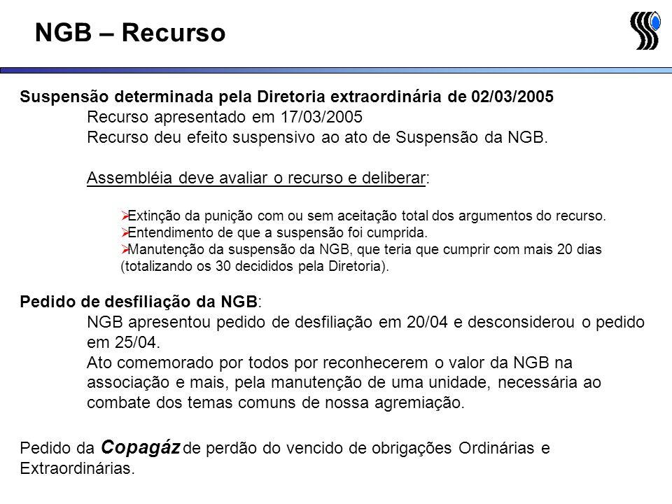 NGB – Recurso Suspensão determinada pela Diretoria extraordinária de 02/03/2005 Recurso apresentado em 17/03/2005 Recurso deu efeito suspensivo ao ato