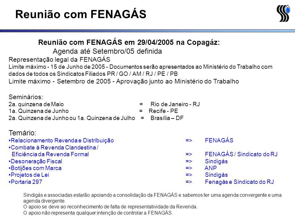 Reunião com FENAGÁS Reunião com FENAGÁS em 29/04/2005 na Copagáz: Agenda até Setembro/05 definida Representação legal da FENAGÁS Limite máximo - 15 de