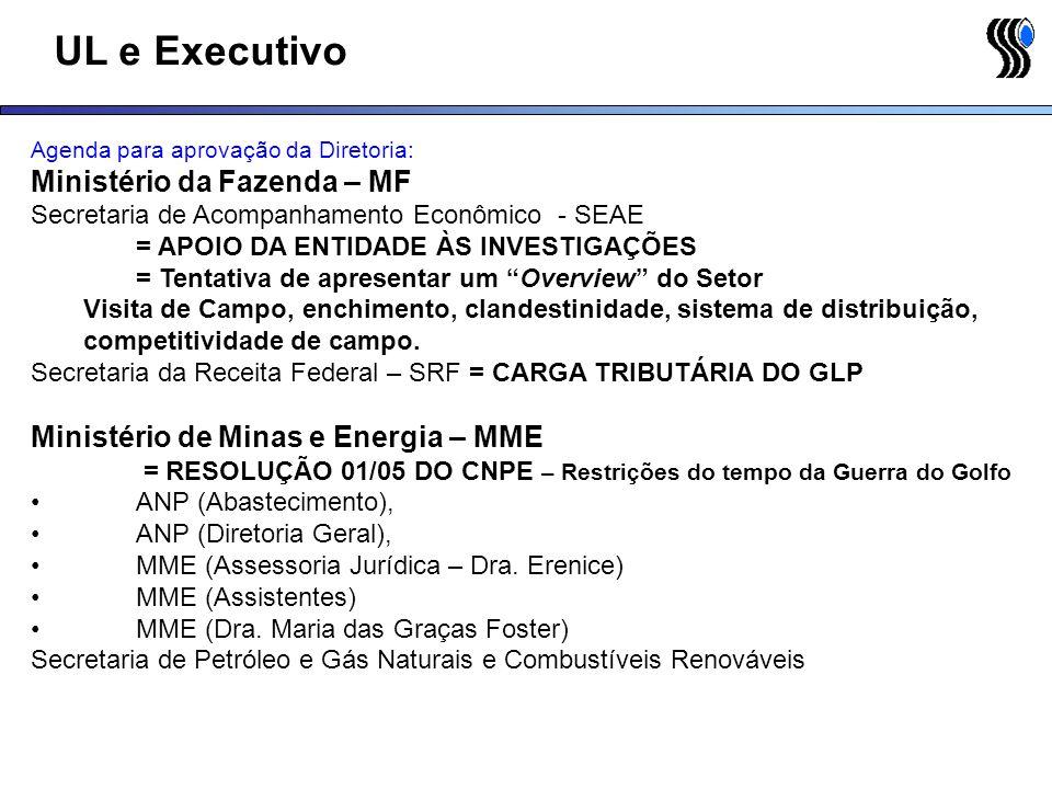 UL e Executivo Agenda para aprovação da Diretoria: Ministério da Fazenda – MF Secretaria de Acompanhamento Econômico - SEAE = APOIO DA ENTIDADE ÀS INV