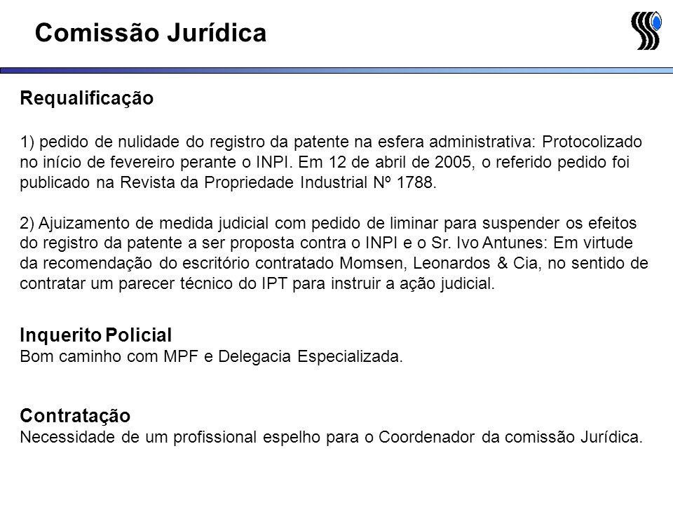 Comissão Jurídica Requalificação 1) pedido de nulidade do registro da patente na esfera administrativa: Protocolizado no início de fevereiro perante o