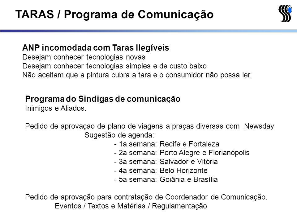 TARAS / Programa de Comunicação ANP incomodada com Taras Ilegíveis Desejam conhecer tecnologias novas Desejam conhecer tecnologias simples e de custo