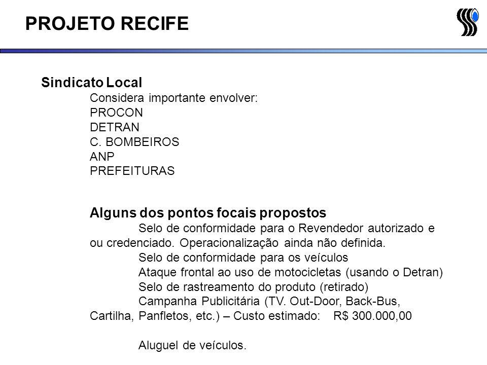 PROJETO RECIFE Sindicato Local Considera importante envolver: PROCON DETRAN C. BOMBEIROS ANP PREFEITURAS Alguns dos pontos focais propostos Selo de co