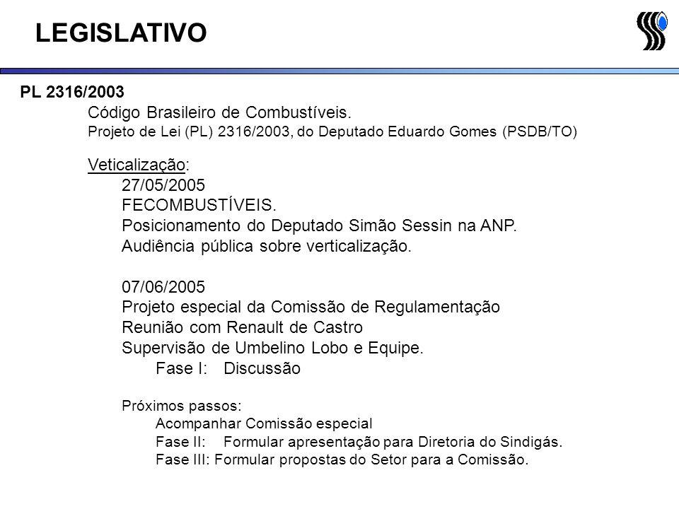 LEGISLATIVO PL 2316/2003 Código Brasileiro de Combustíveis. Projeto de Lei (PL) 2316/2003, do Deputado Eduardo Gomes (PSDB/TO) Veticalização: 27/05/20
