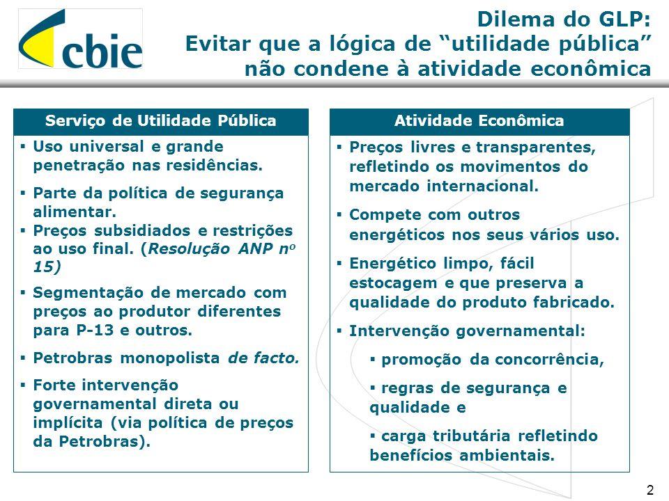 2 Dilema do GLP: Evitar que a lógica de utilidade pública não condene à atividade econômica Serviço de Utilidade Pública Uso universal e grande penetração nas residências.