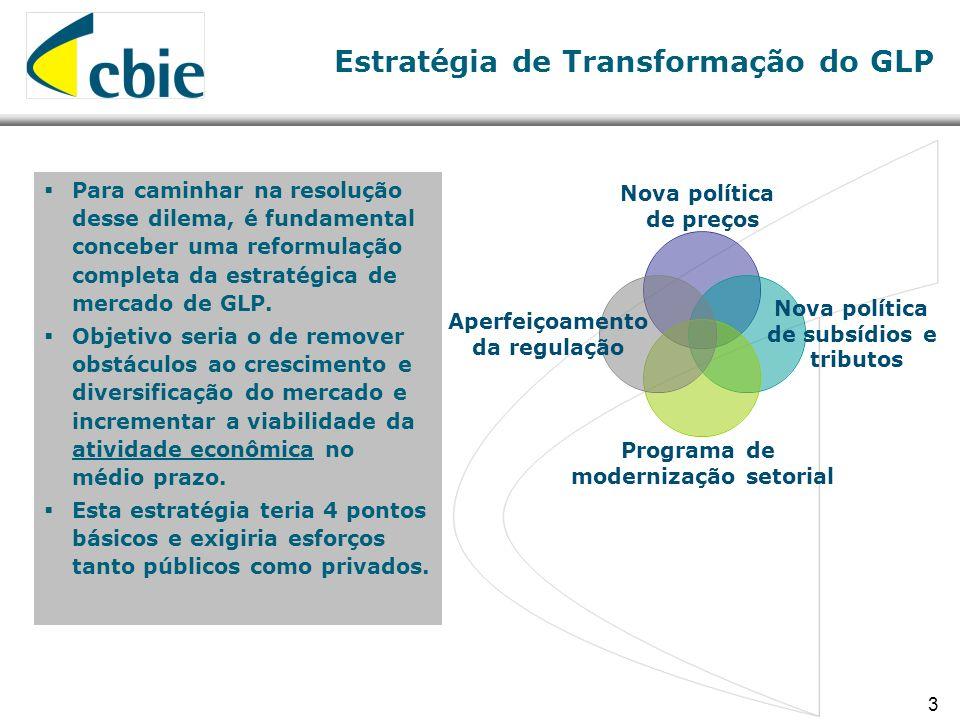 3 Estratégia de Transformação do GLP Para caminhar na resolução desse dilema, é fundamental conceber uma reformulação completa da estratégica de mercado de GLP.