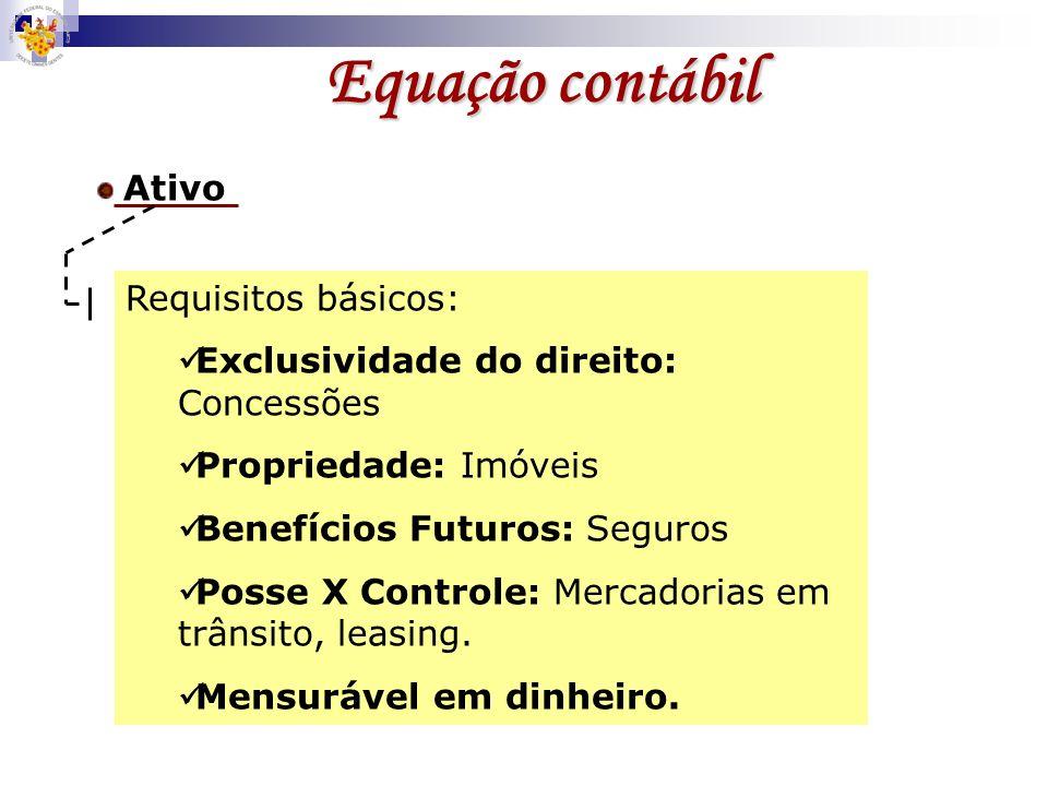 Equação contábil Conjunto de meios ou matéria posta à disposição do administrador para que este possa operar de modo a conseguir os fins de gestão da