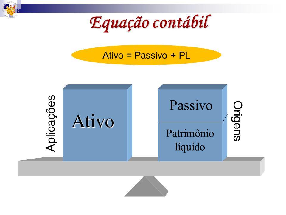 Passivos Intangíveis Fato GeradorConseqüências Operacionais Má uso de equipamentos, instalações, produtos e serviços Multas e indenizações. De consumo