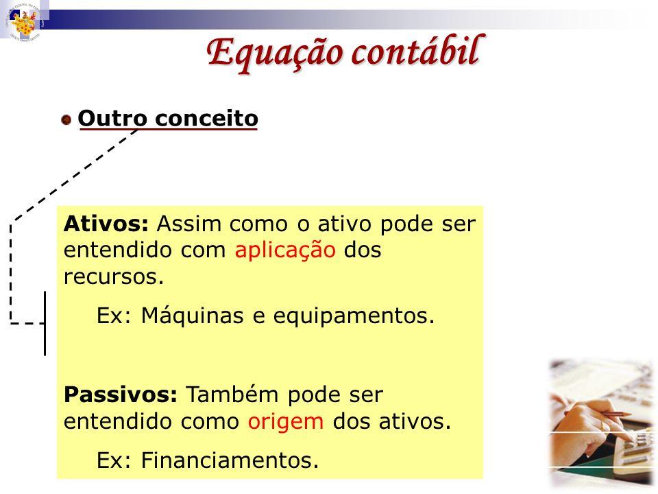 Equação contábil Ativo Passivo Patrimônio líquido Ativo = Passivo + PL Aplicações Origens