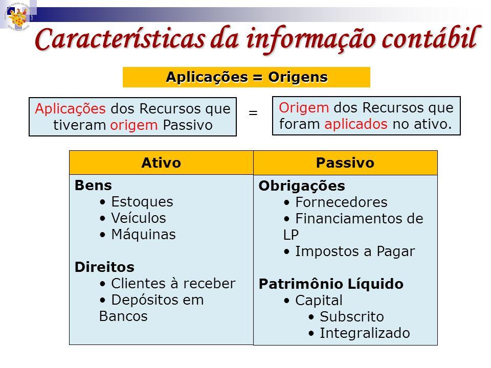 Ativos: Assim como o ativo pode ser entendido com aplicação dos recursos. Ex: Máquinas e equipamentos. Passivos: Também pode ser entendido como origem