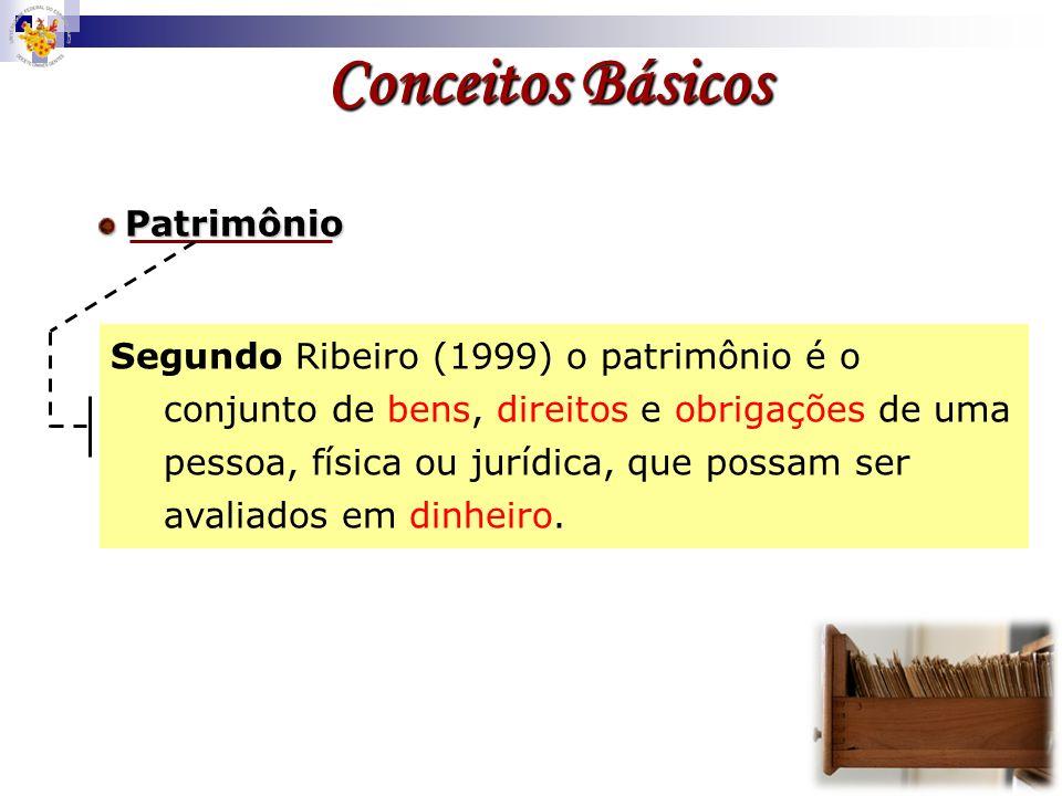 Segundo Ribeiro (1999) o patrimônio é o conjunto de bens, direitos e obrigações de uma pessoa, física ou jurídica, que possam ser avaliados em dinheiro.