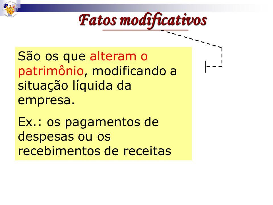 Fatos permutativos São aqueles que provocam somente uma troca de valores nos componentes do ativo e/ou do passivo, sem alterar a situação líquida da e