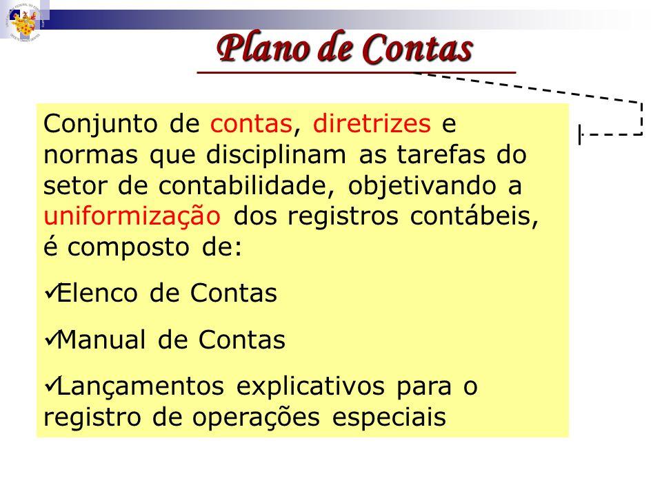 Contas Contábeis Nome técnico que identifica um componente patrimonial (Bem, Direito, Obrigação Exigível ou Patrimônio Líquido), ou um componente de R