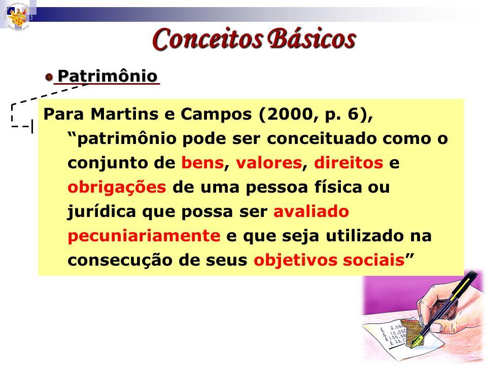Segundo Ribeiro (1999) o patrimônio é o conjunto de bens, direitos e obrigações de uma pessoa, física ou jurídica, que possam ser avaliados em dinheir