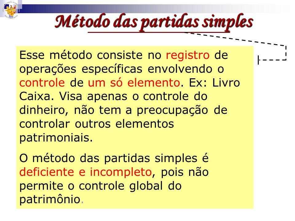 Método de escrituração Método das partidas simples. Método das partidas dobradas.