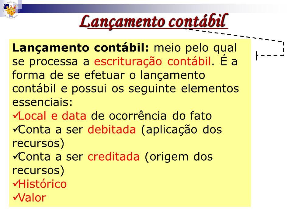 Método das partidas dobradas O Método das partidas dobradas é universalmente utilizado pela contabilidade, usa como princípio fundamental de que para