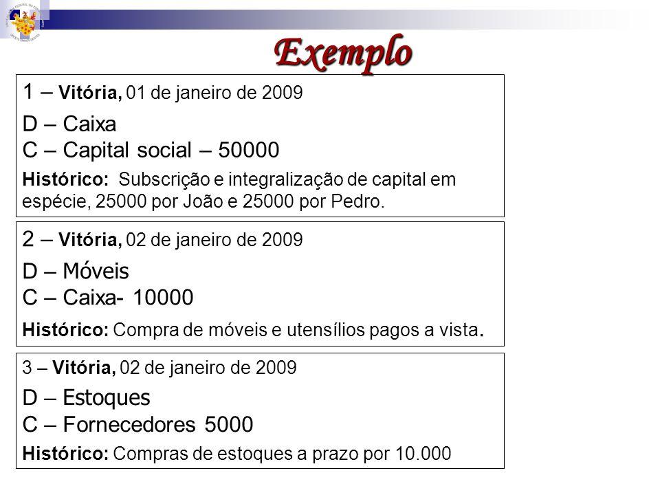Exemplo O Sr. João e seu filho Pedro decidem constituir a empresa apressadinha Ltda: 1 – 01/01/09- Constituição de empresa com 50.000 reais em espécie