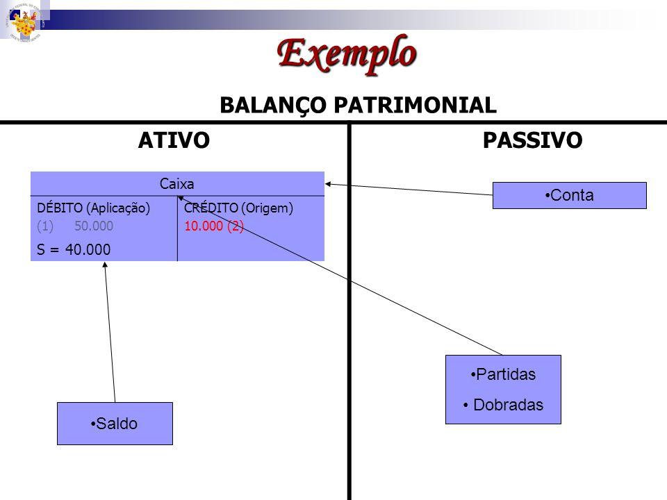 Exemplo 1 – Vitória, 01 de janeiro de 2009 D – Caixa C – Capital social – 50000 Histórico: Subscrição e integralização de capital em espécie, 25000 po
