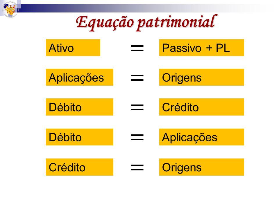 Exemplo BALANÇO PATRIMONIAL ATIVO Ativo Circulante Caixa 40.000 Estoques 5.000 Ativo Permanente Móveis e Utensílios 10.000 Total do ativo 55.000 PASSI