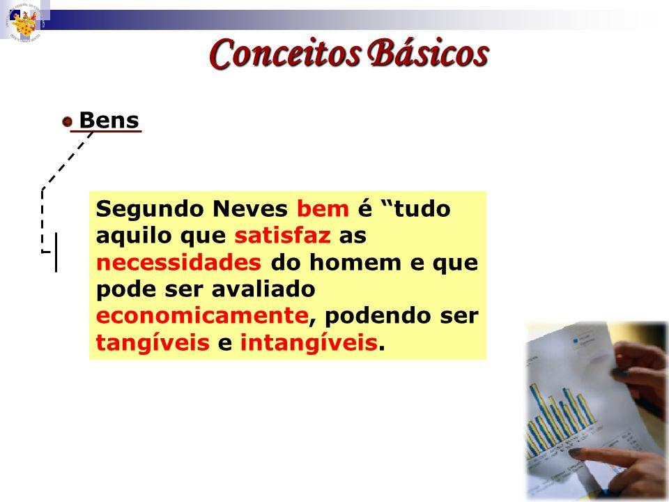 Segundo Neves bem é tudo aquilo que satisfaz as necessidades do homem e que pode ser avaliado economicamente, podendo ser tangíveis e intangíveis.