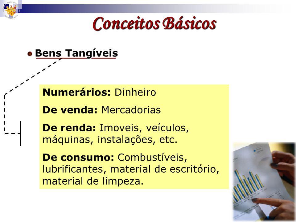Numerários: Dinheiro De venda: Mercadorias De renda: Imoveis, veículos, máquinas, instalações, etc.