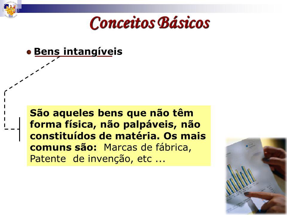 Equação contábil Requisitos básicos: Exclusividade do direito: Concessões Propriedade: Imóveis Benefícios Futuros: Seguros Posse X Controle: Mercadorias em trânsito, leasing.