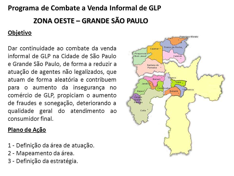 Programa de Combate a Venda Informal de GLP Objetivo Dar continuidade ao combate da venda informal de GLP na Cidade de São Paulo e Grande São Paulo, d