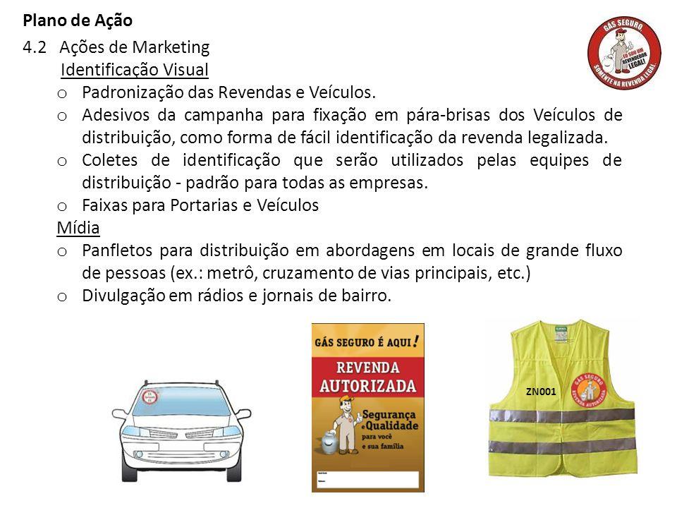 Plano de Ação 4.2 Ações de Marketing Identificação Visual o Padronização das Revendas e Veículos. o Adesivos da campanha para fixação em pára-brisas d