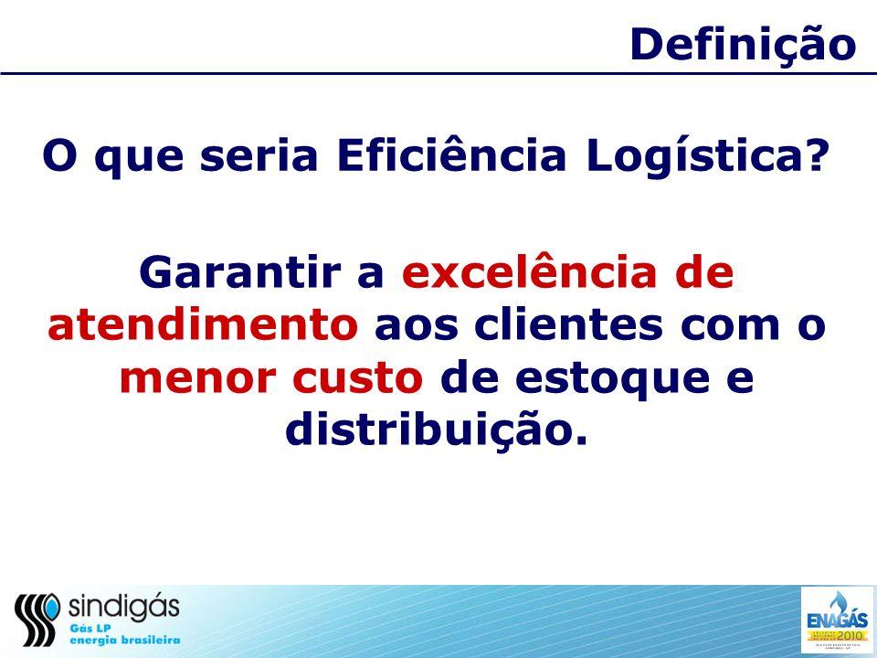 Custos Logísticos Frete de transferência Frete referente a transferência de produtos das refinarias as bases.