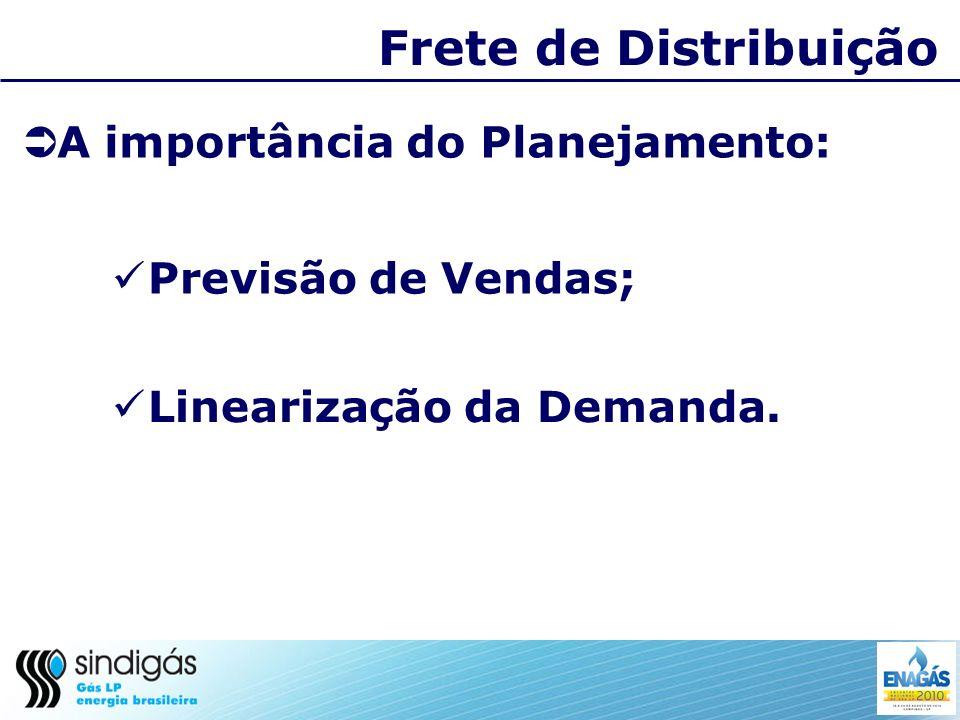 Frete de Distribuição Previsão de Vendas e Linearização da Demanda: Dimensionamento da frota; Gestão de estoques; Dimensionamento de recursos.