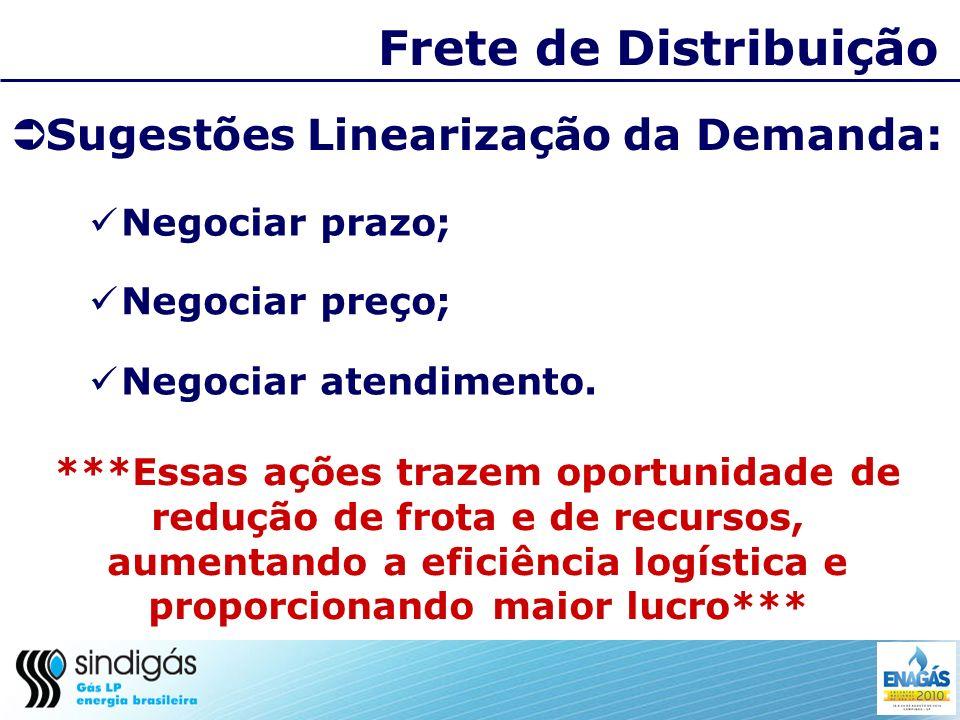 Nível de Serviço A importância do atendimento: Fonte: www.anthropos.com.br