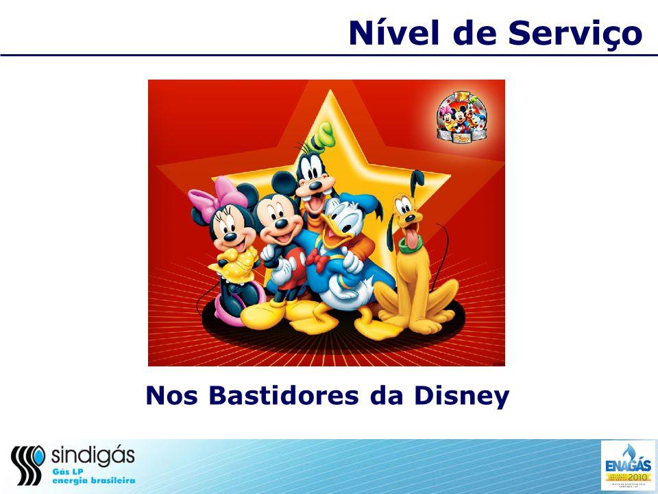 Nos Bastidores da Disney...QUEM SÃO SEUS CONCORRENTES??.