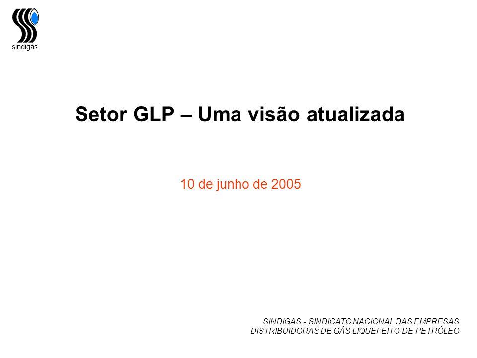 sindigás Rumo a Auto-Suficiência Importação de GLP tendência de auto-suficiência Fonte ANP = Volume em m3 – números de 2005 anualizados com base no 1o.