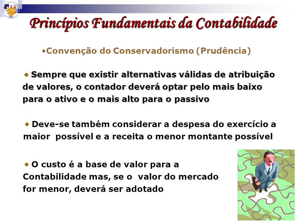 Princípios Fundamentais da Contabilidade Convenção do Conservadorismo (Prudência) Deve-se também considerar a despesa do exercício a maior possível e