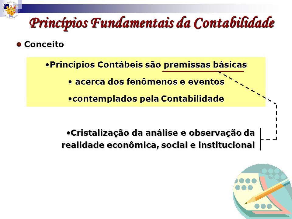 Princípios Contábeis são premissas básicasPrincípios Contábeis são premissas básicas acerca dos fenômenos e eventos acerca dos fenômenos e eventos con