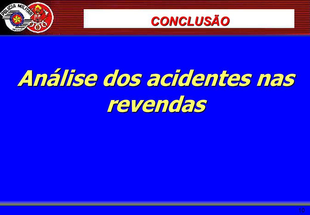 10 Análise dos acidentes nas revendas CONCLUSÃO