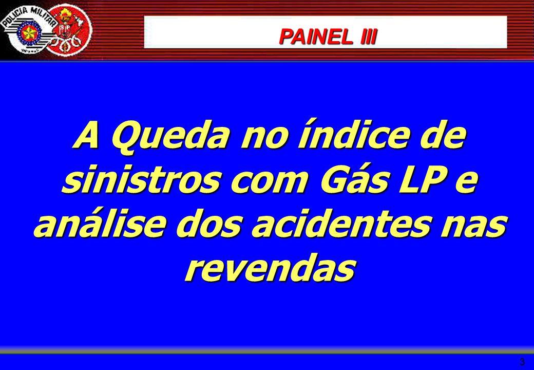 3 A Queda no índice de sinistros com Gás LP e análise dos acidentes nas revendas PAINEL III