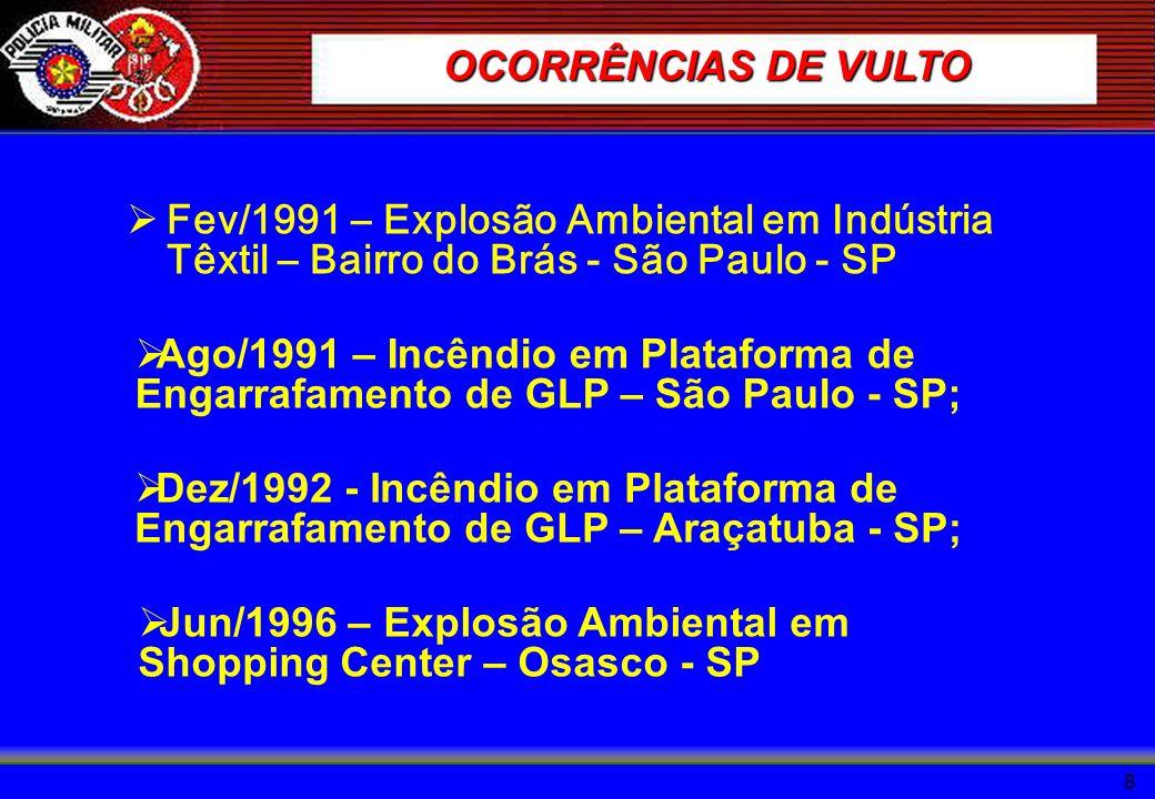 8 OCORRÊNCIAS DE VULTO Fev/1991 – Explosão Ambiental em Indústria Têxtil – Bairro do Brás - São Paulo - SP Ago/1991 – Incêndio em Plataforma de Engarr