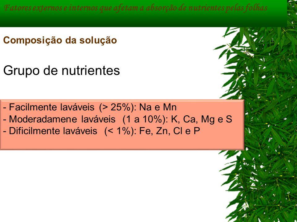 Grupo de nutrientes Fatores externos e internos que afetam a absorção de nutrientes pelas folhas Composição da solução - Facilmente laváveis (> 25%):