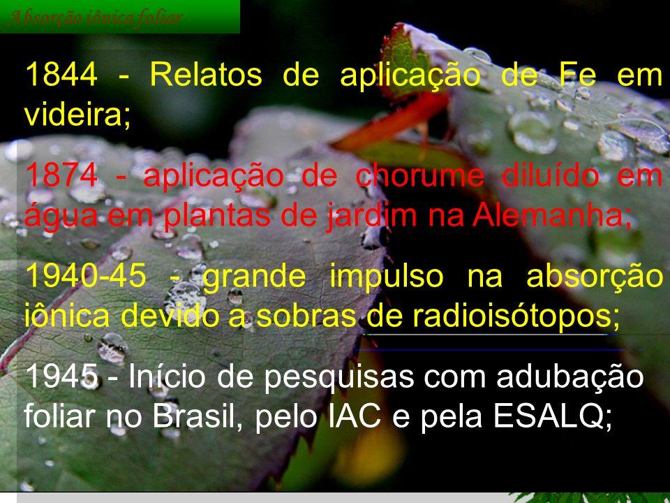 1844 - Relatos de aplicação de Fe em videira; 1874 - aplicação de chorume diluído em água em plantas de jardim na Alemanha; 1940-45 - grande impulso n