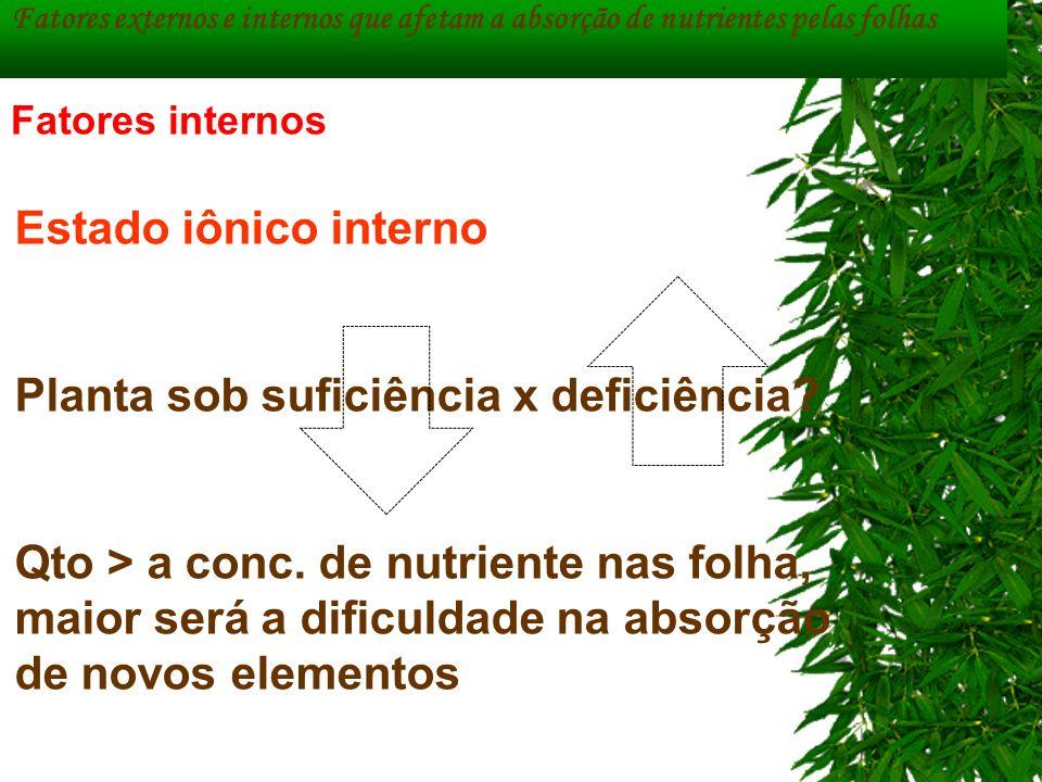 Fatores externos e internos que afetam a absorção de nutrientes pelas folhas Estado iônico interno Planta sob suficiência x deficiência? Qto > a conc.