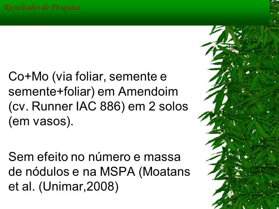Resultados de Pesquisa Co+Mo (via foliar, semente e semente+foliar) em Amendoim (cv. Runner IAC 886) em 2 solos (em vasos). Sem efeito no número e mas