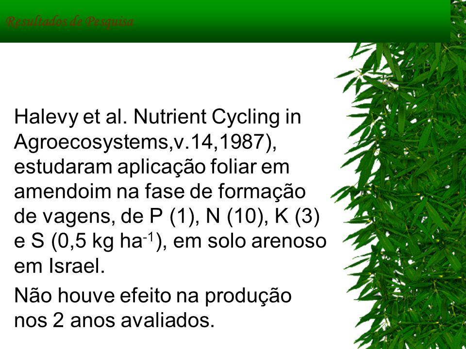 Resultados de Pesquisa Halevy et al. Nutrient Cycling in Agroecosystems,v.14,1987), estudaram aplicação foliar em amendoim na fase de formação de vage