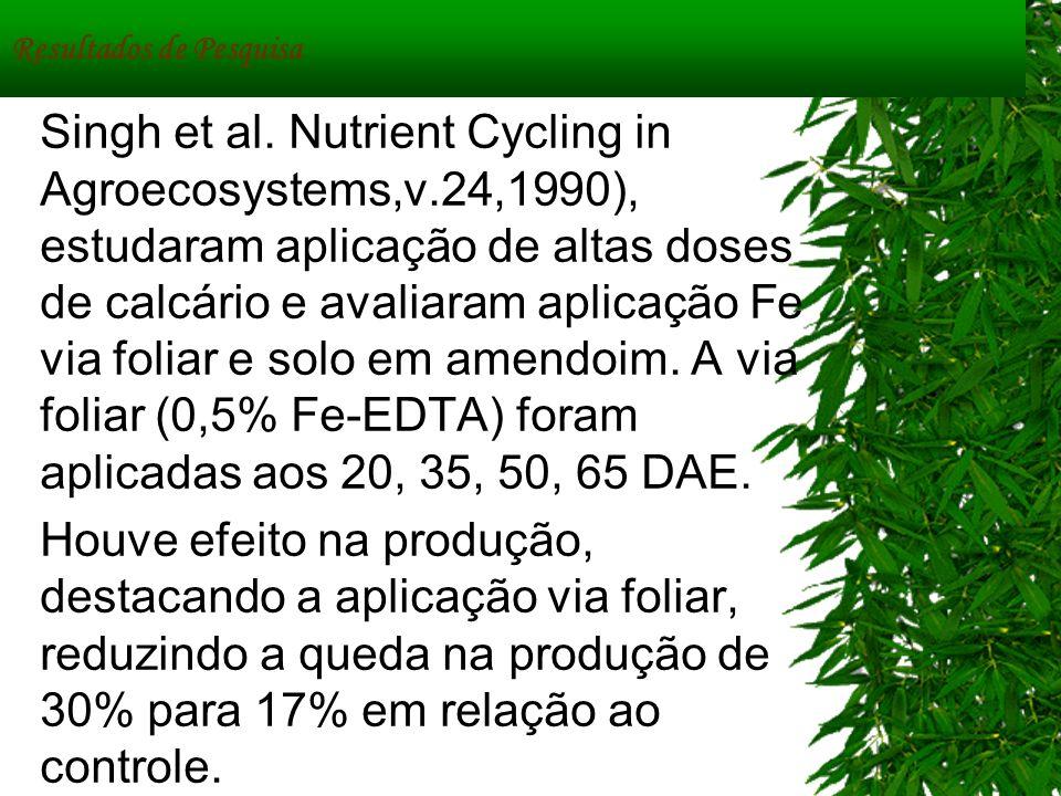 Resultados de Pesquisa Singh et al. Nutrient Cycling in Agroecosystems,v.24,1990), estudaram aplicação de altas doses de calcário e avaliaram aplicaçã