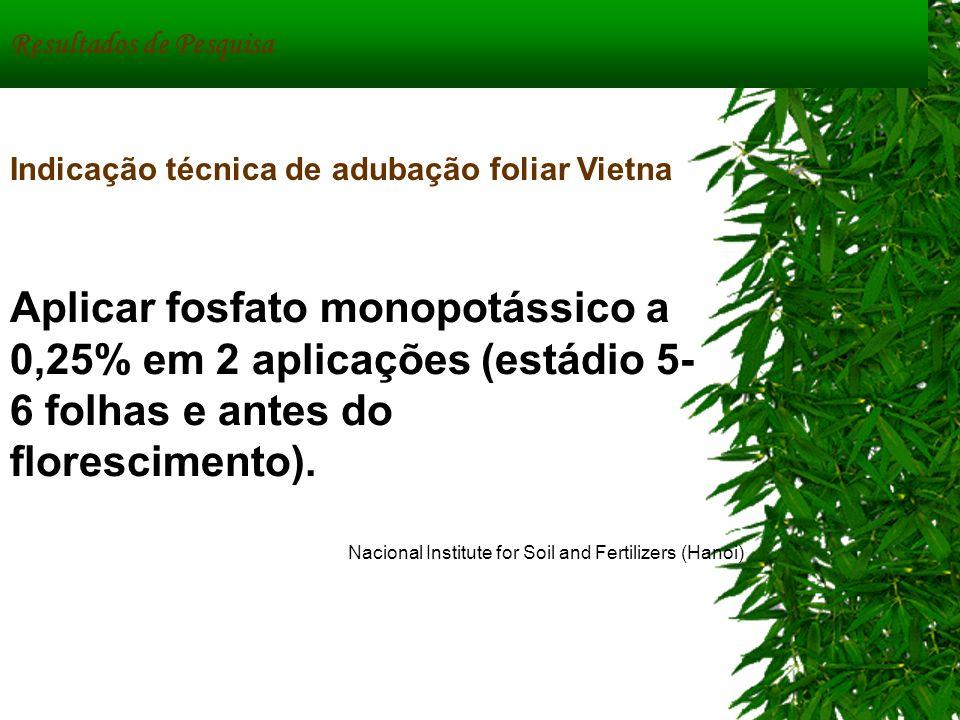Resultados de Pesquisa Indicação técnica de adubação foliar Vietna Nacional Institute for Soil and Fertilizers (Hanoi) Aplicar fosfato monopotássico a